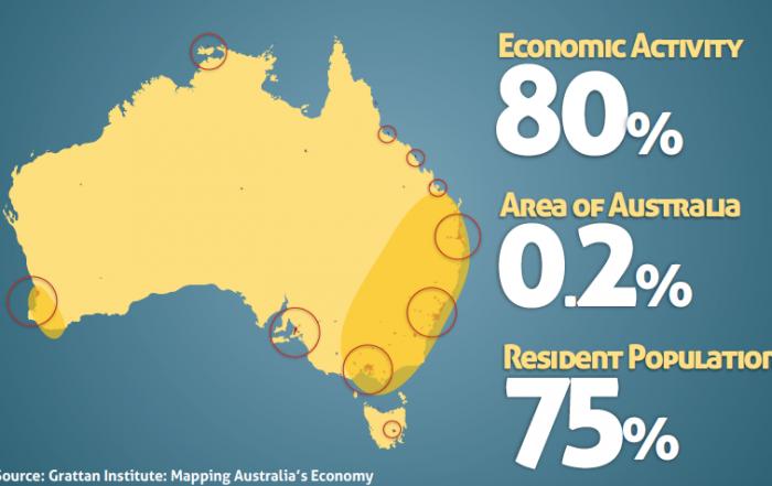 Australia article